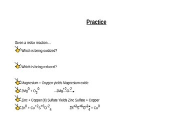 Oxidation and Reduction (Redox) Explained - Presentation & Handout