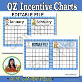 Oz Incentive Charts