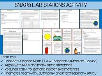Ozone Depletion Lab Stations Activity