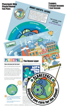 Ozone Layer Lesson Activities Earth Science Environment Fun Fact Earth Every Day