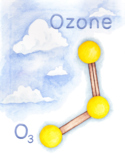 Ozone Molecule Poster Chemistry Molecular Structure O3 PDF Printable