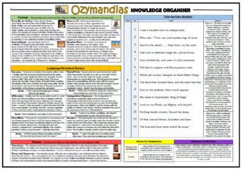 Ozymandias - Percy Bysshe Shelley - Bundle!