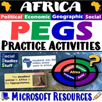 Africa PEGS Activity & Handout (Political,Economic,Geograp