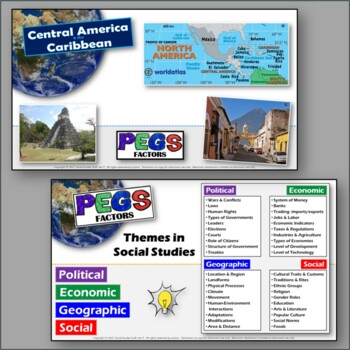 Central / South America PEGS Practice (Political,Economic,Geographic,Social)