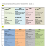 P.E. CURRICULUM MAPS K - 6 (2 YEAR CYCLE) * NOW COMPLETELY EDITABLE* (FREE)