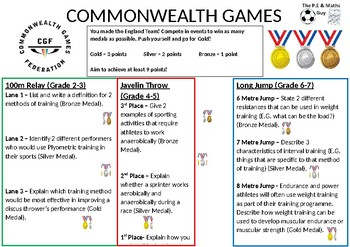P.E Differentiated Task - Commonwealth Games - Methods of Training 2