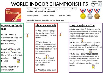 P.E Differentiated Task - Indoor World Championships - Fixed & Variable Practice