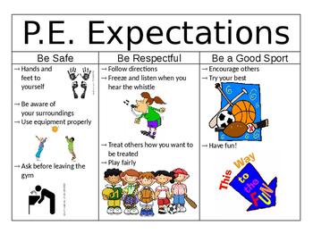 P.E. Expectations