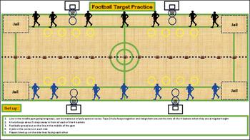 P.E. FOOTBALL TARGET PRACTICE