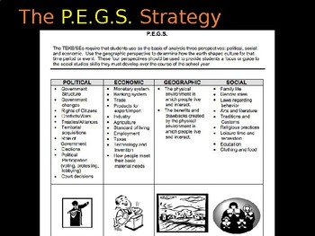 P.E.G.S. Strategy for Teaching History