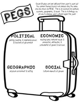 P.E.G.S. Suitcase Sort