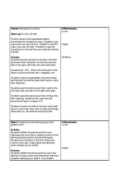 P.E Lesson Plan - Year 7 Boys Basketball - Lesson 1 (Ball familiarisation)