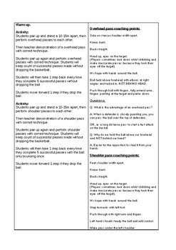 P.E Lesson Plan - Year 7 Boys Basketball - Lesson 3 (Overhead and shoulder pass)