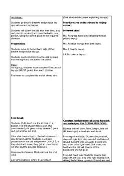 P.E Lesson Plan - Year 7 Boys Basketball - Lesson 6 (Lay Ups)