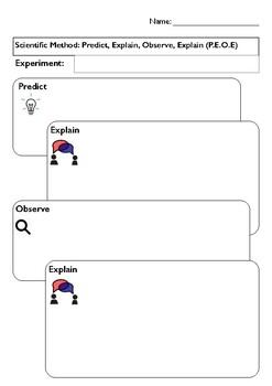 P.E.O.E (Predict, Explain, Observe, Explain) Blank Handout