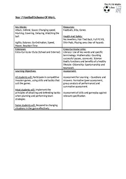 P.E Year 7 Football - Scheme of Work