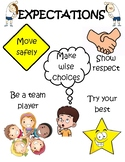 P.E. or Classroom Rules and Consequences Signs