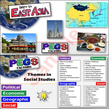 East Asia PEGS Activity & Handout (Political,Economic,Geographic,Social)