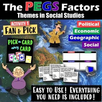 Europe PEGS Activity & Handout (Political,Economic,Geographic,Social)