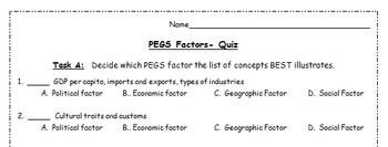 Evaluate:Quiz and PEGS in the News (Political,Economic,Geographic,Social)