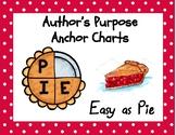 P I E Author's Purpose Posters