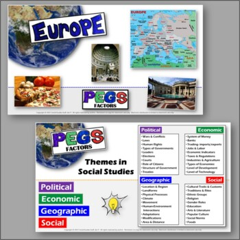 Italy / Europe PEGS Activity & Handout (Political,Economic,Geographic,Social)