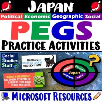 Japan / Asia PEGS Activity & Handout (Political,Economic,Geographic,Social)
