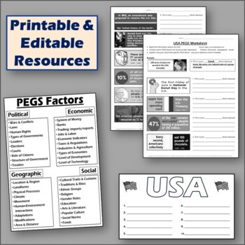 USA PEGS Practice and handout (Political,Economic,Geographic,Social)