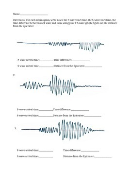 P and S wave worksheet for Earthquakes
