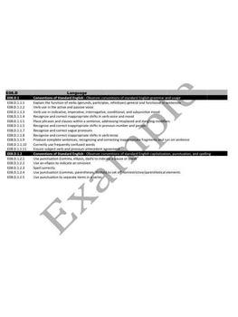 PA Common Core - 8th Grade ELA Enlish/Language Art Standards