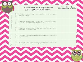 PA Common Core Checklist--Math 1st Grade {Owl Theme}