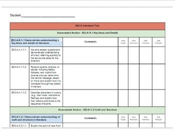 Grade 3 ELA  - PA Common Core Eligible Content - Checklist