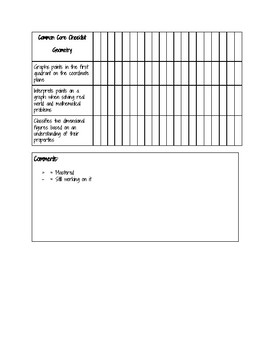 PA Common Core Math Standards Checklist (5th grade)