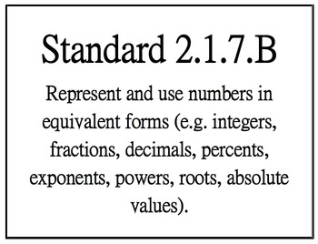 PA Common Core Math Standards- Full page standard sheets