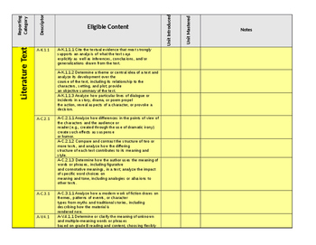PA Core Checklist for 8th Grade ELA