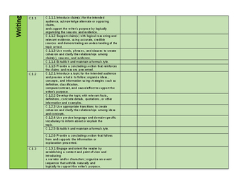 PA Core ELA Checklist for 7th Grade