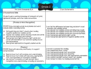PA Core ELA Standards & I Can Statements Grade 2