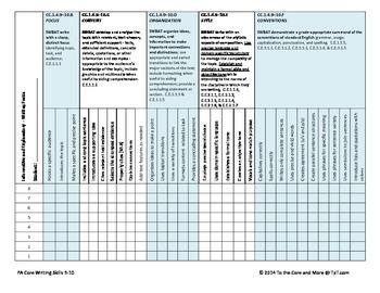 FREEBIE Common Core Aligned Writing Checklist - 9th-10th G