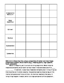 PA Keystone Biology Module A/1 Review