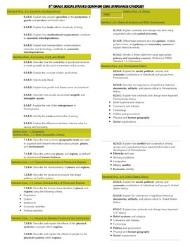 PA State Standards Checklist - 6th Grade Social Studies