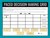 PACED Decision Making Grid / Model Google Slide Distance Learning