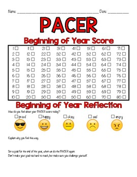 PACER Scoresheet and Reflection Packet
