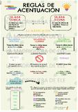 PACK Infografías ACENTUACIÓN + COMPARATIVOS + Actividad co