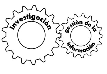 PAI Enfoques del Aprendizaje (MYP ATL Display IN SPANISH)