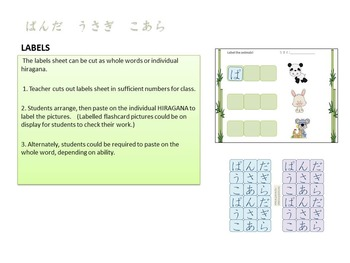 PANDA,USAGI,KOARA - a printable kit for young learners of Japanese