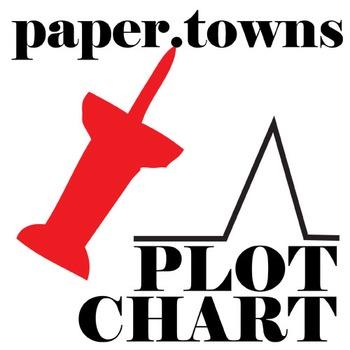 PAPER TOWNS Plot Chart Organizer Diagram Arc - Freytag's Pyramid