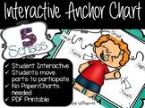 PAPERLESS 5 Senses Student Interactive Anchor Chart