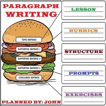 PARAGRAPH WRITING: LESSON & RESOURCES