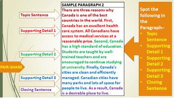 PARAGRAPH WRITING: LESSON PRESENTATION