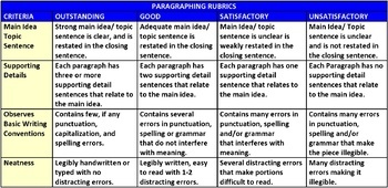 PARAGRAPHING STRUCTURE: HANDOUT